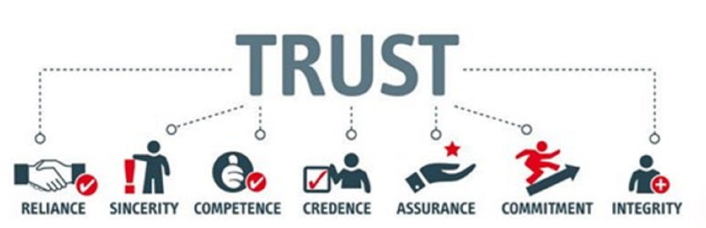 Trust - Confianza